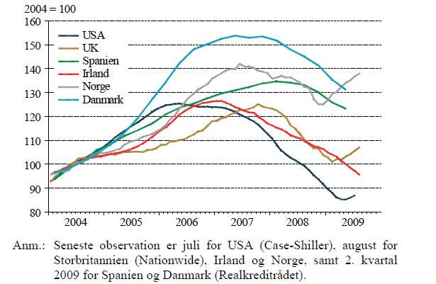 Indeks for ejendomspriser