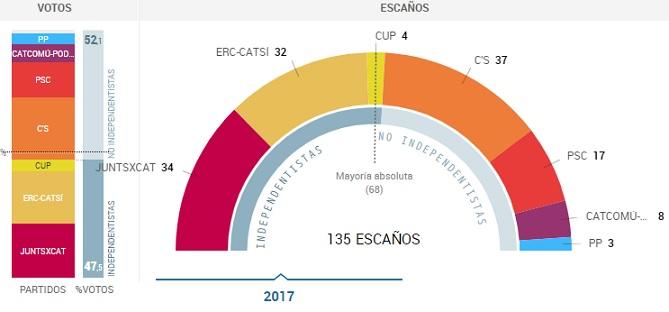 cataluna1