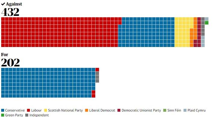 brexitafstemning-underhuset15-1-19